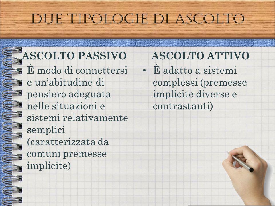Due tipologie di ascolto ASCOLTO PASSIVO È modo di connettersi e un'abitudine di pensiero adeguata nelle situazioni e sistemi relativamente semplici (
