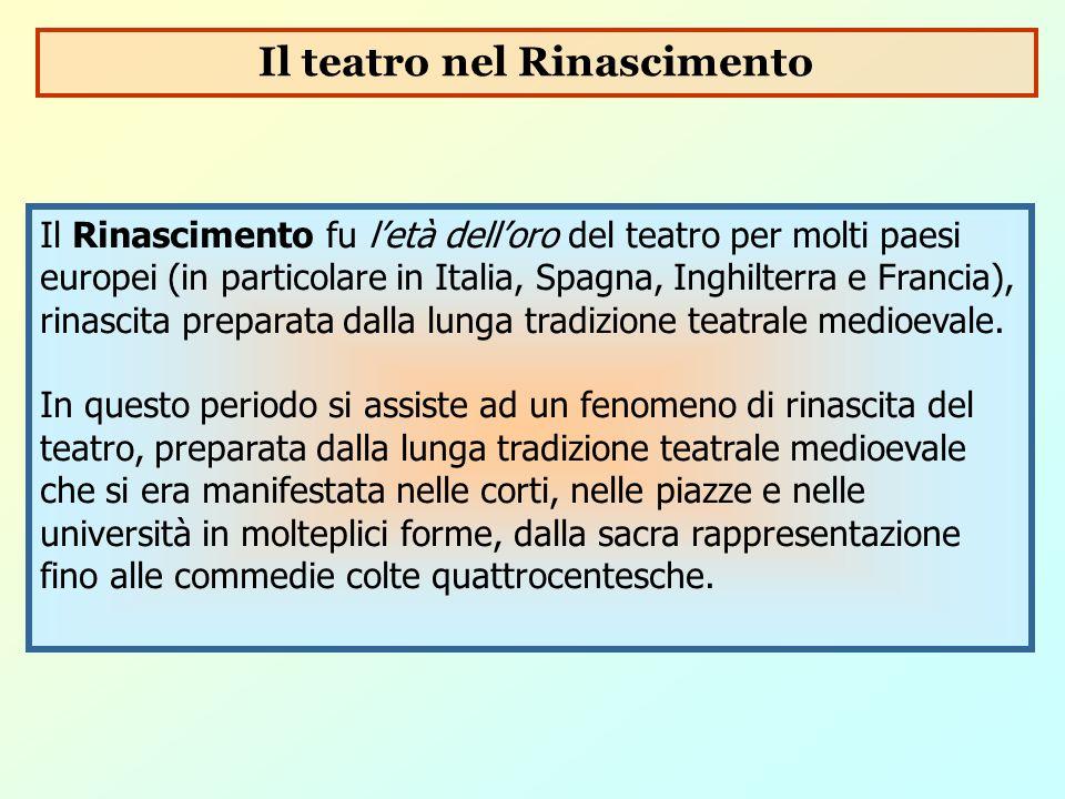 Il Rinascimento fu l'età dell'oro del teatro per molti paesi europei (in particolare in Italia, Spagna, Inghilterra e Francia), rinascita preparata da