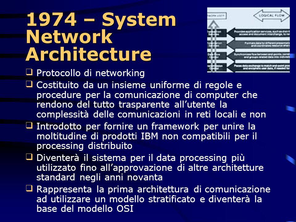 1973 – L'unità Winchester Viene introdotta l'unità disco IBM 3340, anche chiamata Winchester, dal nome di un progetto interno Dotata di una tecnolog