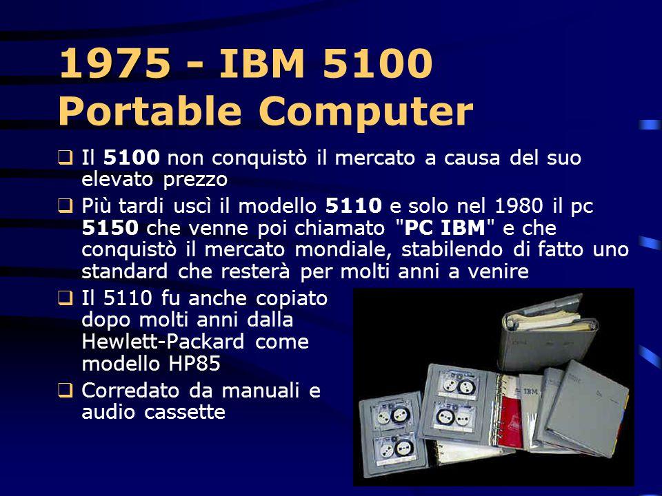 1975  IBM 5100 Portable Computer, la prima realizzazione di un Personal Computer da parte di IBM  Prezzo originale: tra i $9.000 e i $20.000  Annun