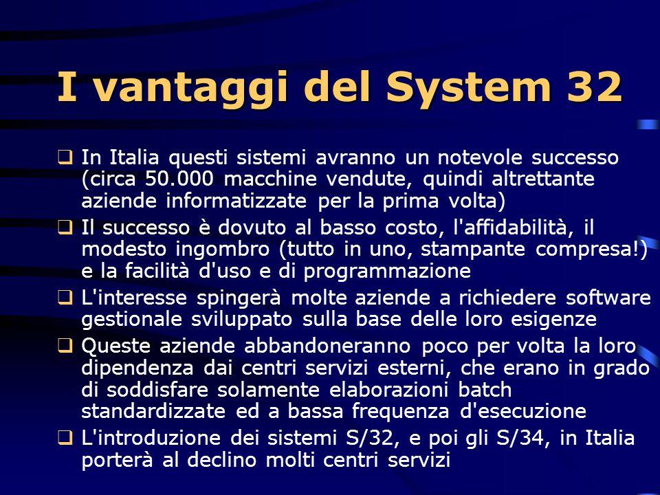 1976 System32  L'IBM introduce sul mercato il System/32, mono-utente, destinato alle piccole aziende  Costituito da un piccolo schermo da 6 righe pe