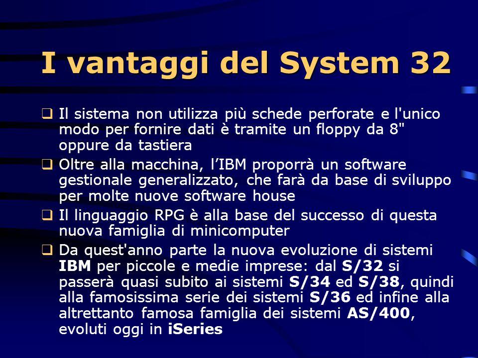 I vantaggi del System 32  In Italia questi sistemi avranno un notevole successo (circa 50.000 macchine vendute, quindi altrettante aziende informatiz
