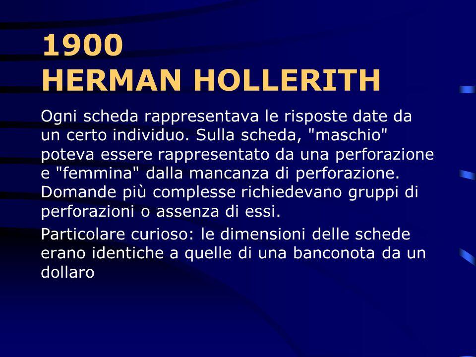 1900 HERMAN HOLLERITH Herman HollerithHerman Hollerith presenta un alimentatore automatico di schede perforate, che servirà ad elaborare il censimento