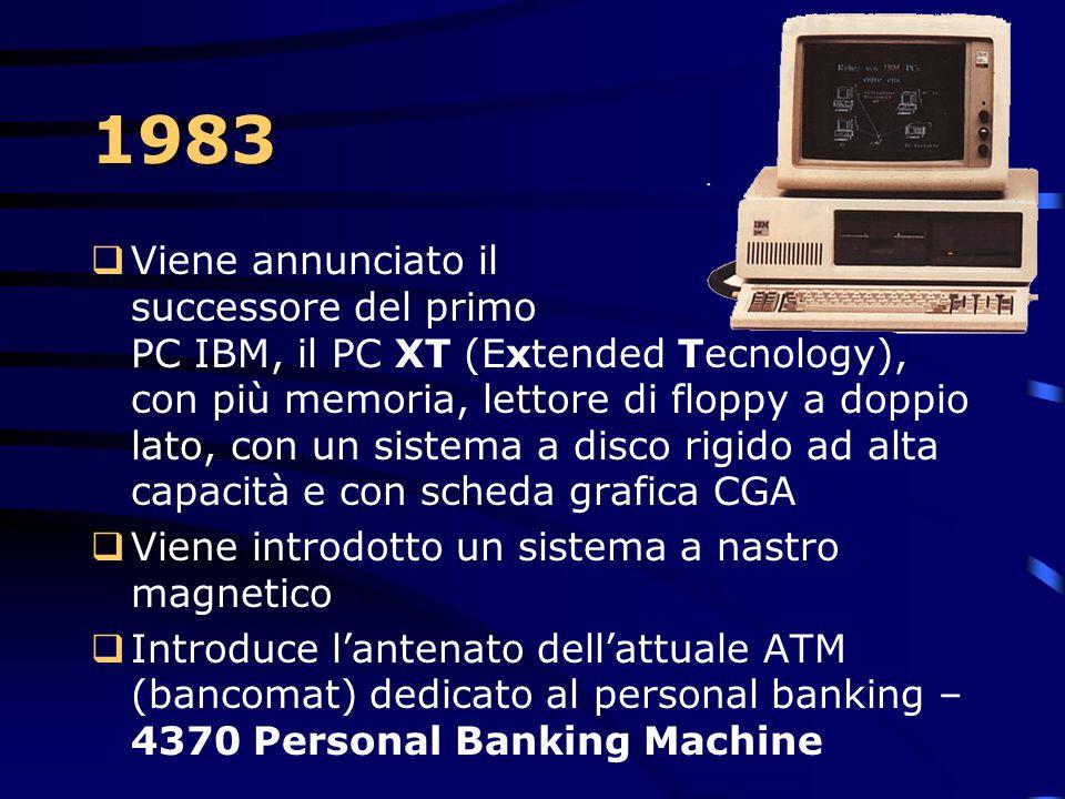 1983  Annuncia il sistema/36, un computer dedicato al business con un elaboratore di testi e un generatore di grafici con funzioni per la gestione de