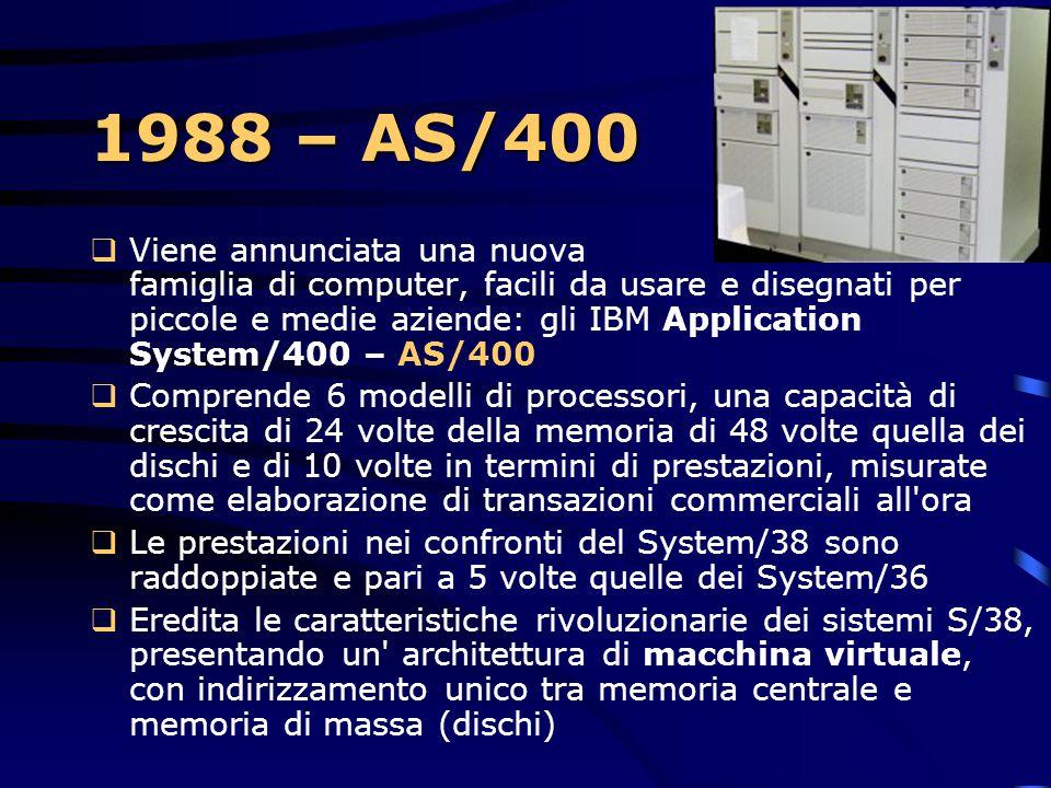 1987 I ricercatori IBM dimostrano la possibilità di leggere le informazioni dallo schermo con l'aiuto di un mouse Viene introdotto il Personal Syste