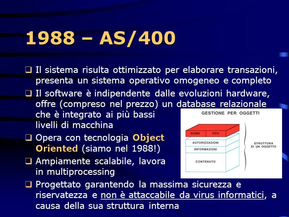 1988 – AS/400  Viene annunciata una nuova famiglia di computer, facili da usare e disegnati per piccole e medie aziende: gli IBM Application System/4