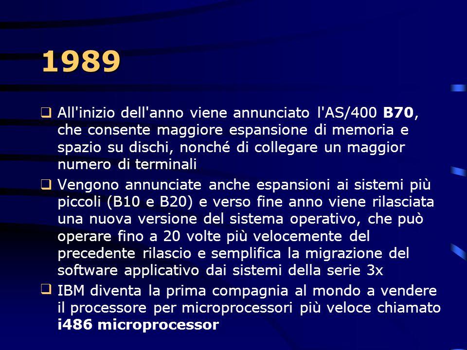 1988 – AS/400  Il sistema risulta ottimizzato per elaborare transazioni, presenta un sistema operativo omogeneo e completo  Il software è indipenden