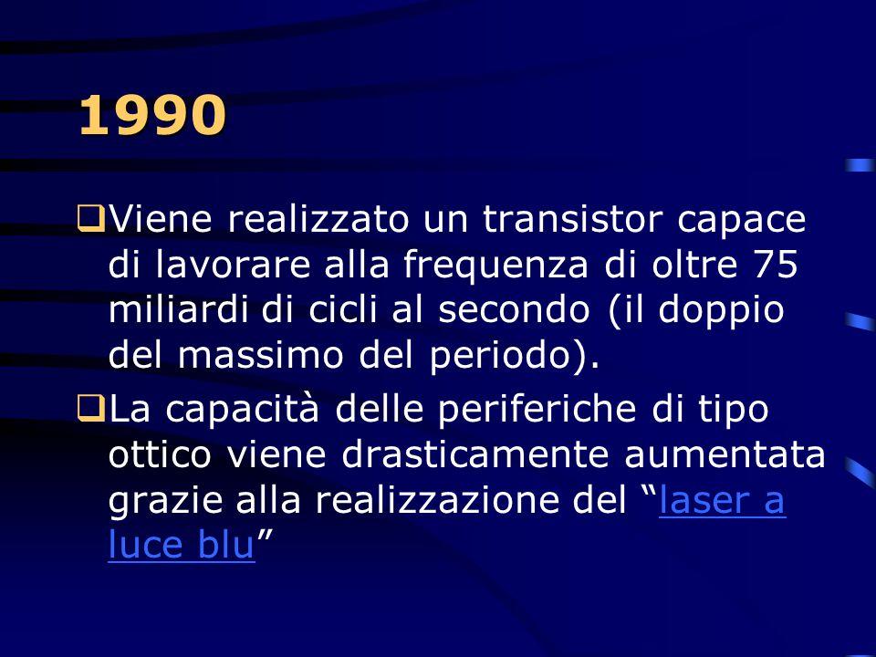 1990  Nasce la nuova famiglia RISC System/6000.  Per il mercato casalingo nasce il Personal System/1 (PS/1) facile da usare ed abbastanza potente pe