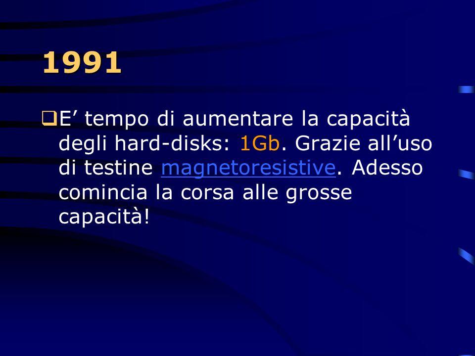 1990  L'alleanza con Microsoft è finita. L'OS/2 si divide con essi.  La versione di Microsoft diverrà Windows NT (1993)  Comincia la produzione di