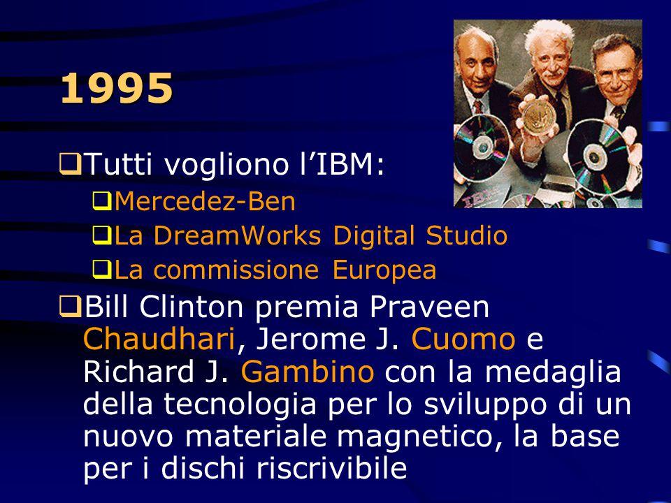 1995  Viene acquisita anche la Lotus.  Viene completato il più lungo... calcolo al computer:dopo 2 anni di ininterrotto lavoro, 448 computers IBM ha