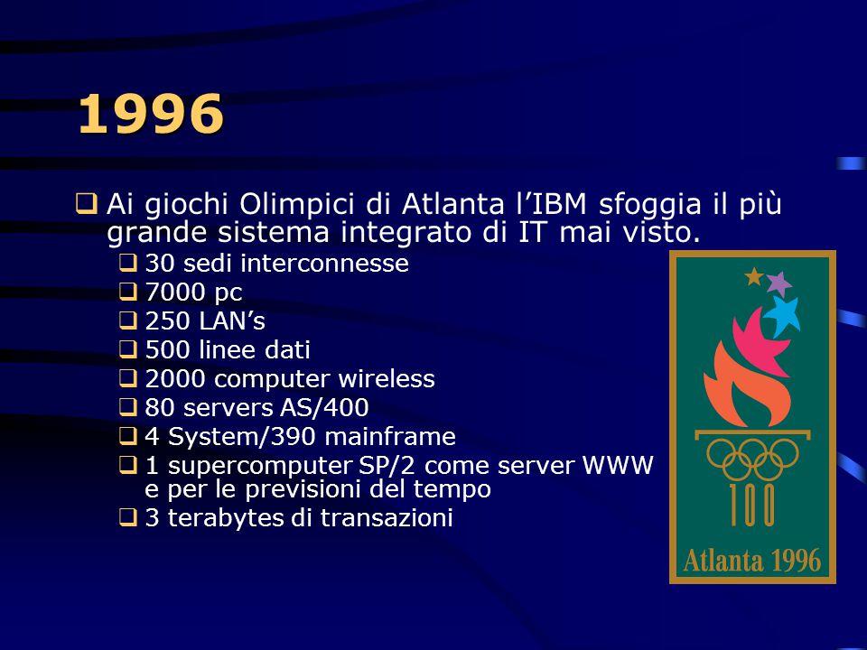 1996  Per la protezione del diritto d'autore su Internet, viene realizzato Criptolopes, basato sia su chiavi pubbliche e private che su impronte digi
