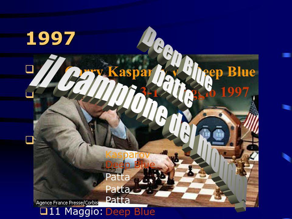 1996  Ai giochi Olimpici di Atlanta l'IBM sfoggia il più grande sistema integrato di IT mai visto.  30 sedi interconnesse  7000 pc  250 LAN's  50