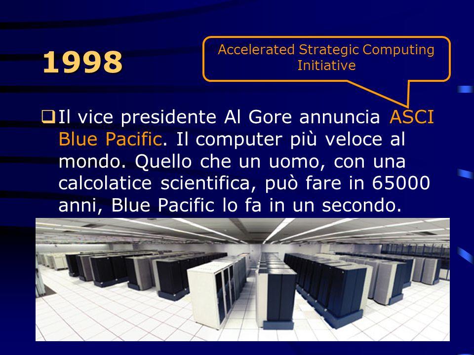 1997  L'agenzia americana per la protezione dell'ambiente, premia l'IBM per il suo notevole contributo nella protezione del buco dell'ozono!  L'IBM