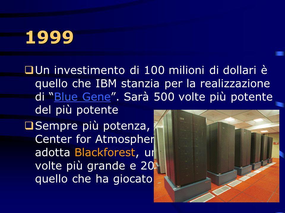 1998  Con 2658 brevetti nell'anno, IBM è la prima azienda a superare la barriera di 2000.  1000 brevetti più del secondo classificato  40% in più r