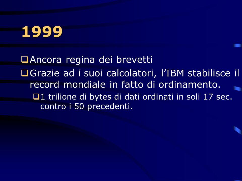 1999  Il PC Intellistation E Pro, è il primo computer prodotto, interamente, riciclando plastica.  Shark, è il nome in codice di una nuova generazio