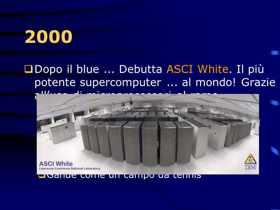 2000  Il PC si fa piccolo con i NetVista A20 e A40!A20A40  sono fino al 75% più piccoli di un tradiizonale PC, hanno un design ricercato e nell'ugua