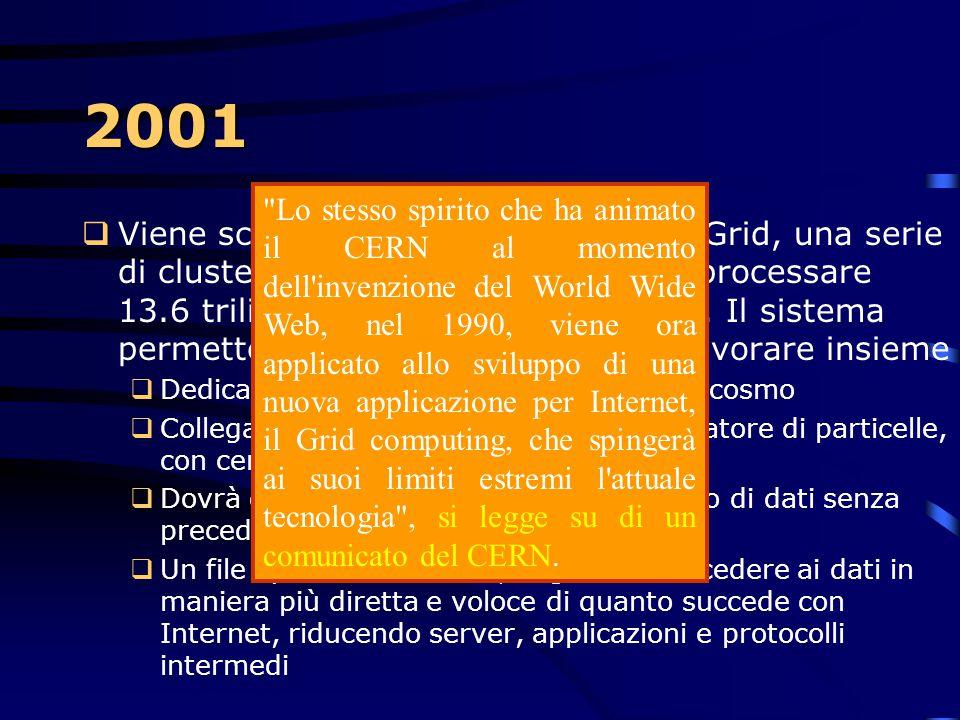 2000  Dopo il blue... Debutta ASCI White. Il più potente supercomputer... al mondo! Grazie all'uso di microprocessori al rame.  8192 processori para