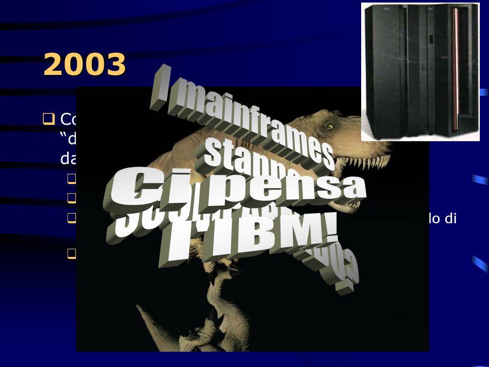 2002  La NEC conquista il primato mondiale dei supercomputer con l'Earth Simulator!  Risulta il doppio più potente di ASCI White di IBM  640 nodi d