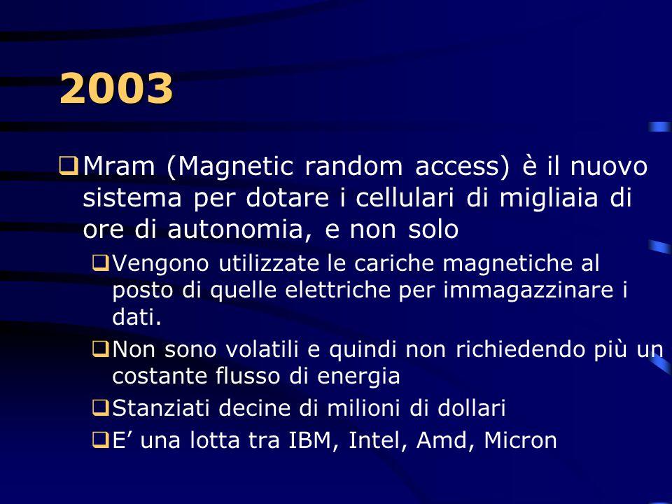 """2003  Con T-Rex, l'IBM è pronta dimostrare che i """"dinosauri informatici"""" sono ancora lontani dall'estinzione!  9000 mips  13 miliardi di transazion"""
