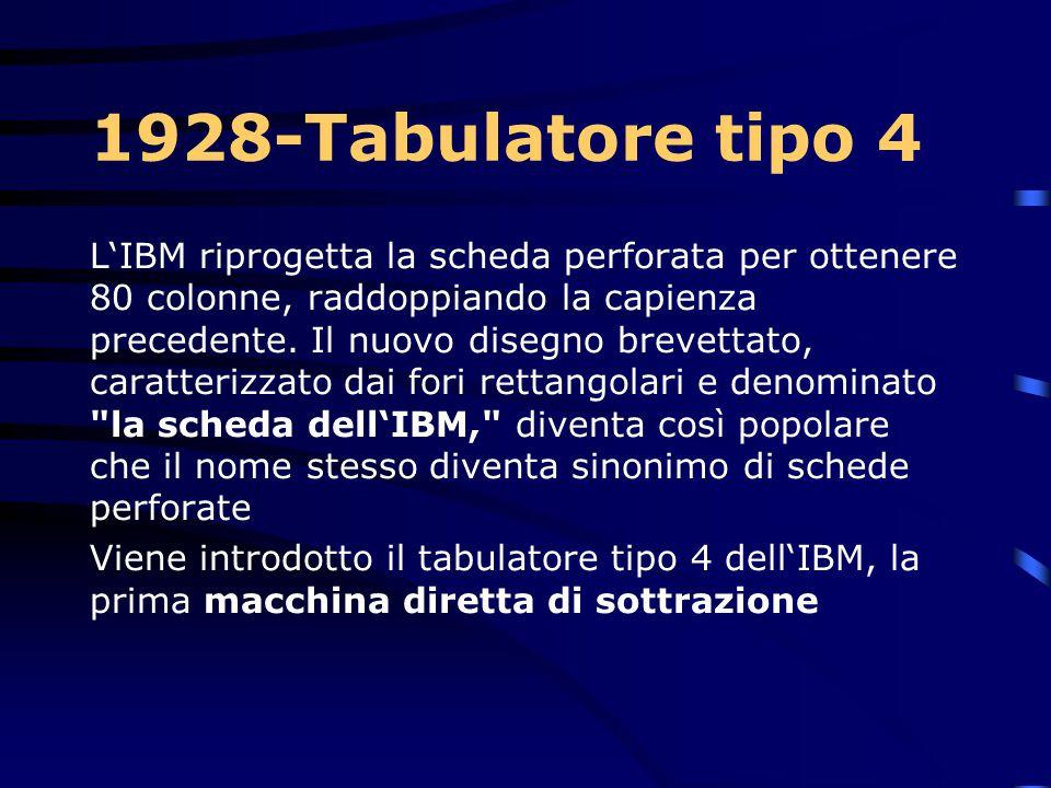 1924 – NASCE LA IBM Thomas J. Watson Senior Thomas J. Watson Senior (1874-1956) ribattezza in 'IBM' la compagnia CTRC e rende popolare la scritta 'THI