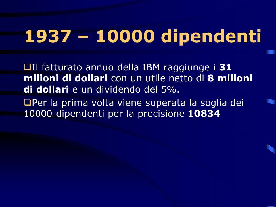 1935 – Electromatic In quest'anno la IBM commercializza la sua prima macchina da scrivere elettrica l'Electromatic. Continuerà a produrre con success