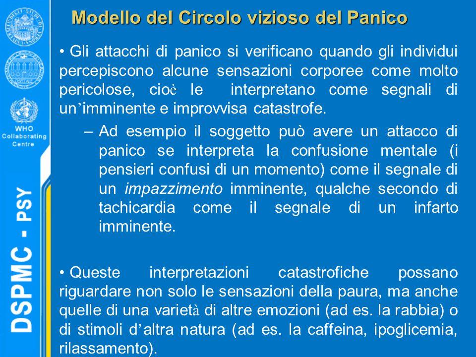 Modello del Circolo vizioso del Panico Gli attacchi di panico si verificano quando gli individui percepiscono alcune sensazioni corporee come molto pe