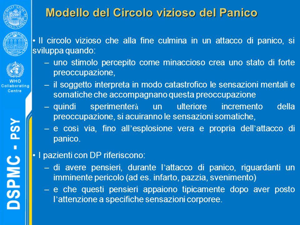 Modello del Circolo vizioso del Panico Il circolo vizioso che alla fine culmina in un attacco di panico, si sviluppa quando: –uno stimolo percepito co