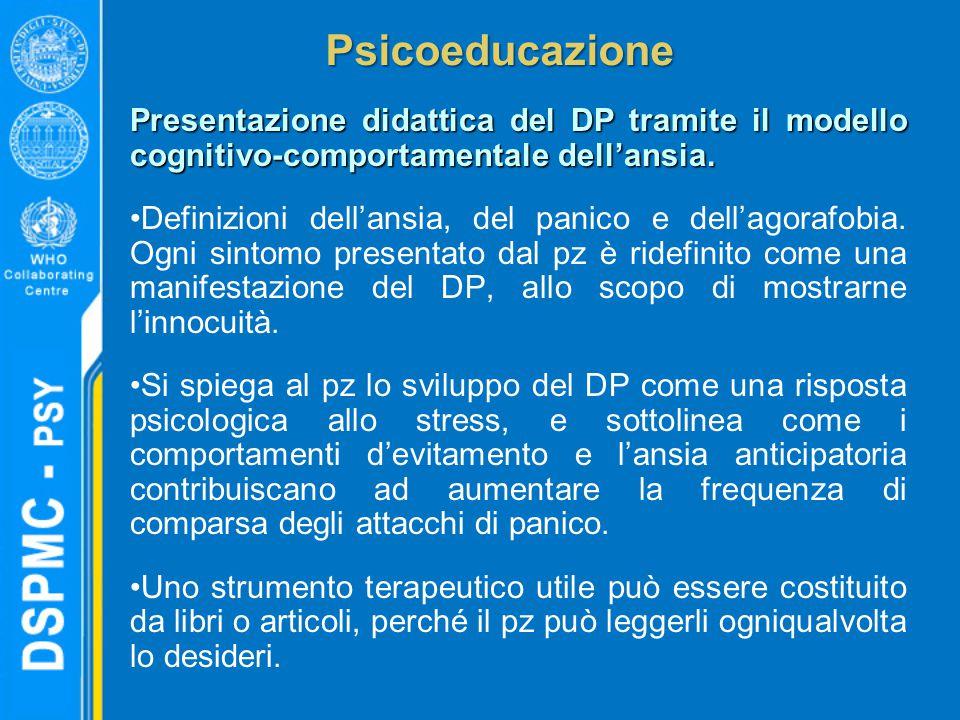 Psicoeducazione Presentazione didattica del DP tramite il modello cognitivo-comportamentale dell'ansia. Definizioni dell'ansia, del panico e dell'agor