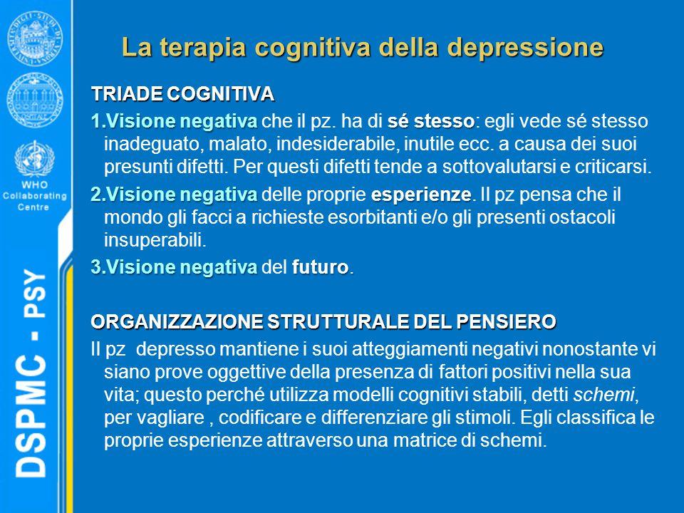 La terapia cognitiva della depressione TRIADE COGNITIVA 1.Visione negativa sé stesso 1.Visione negativa che il pz. ha di sé stesso: egli vede sé stess