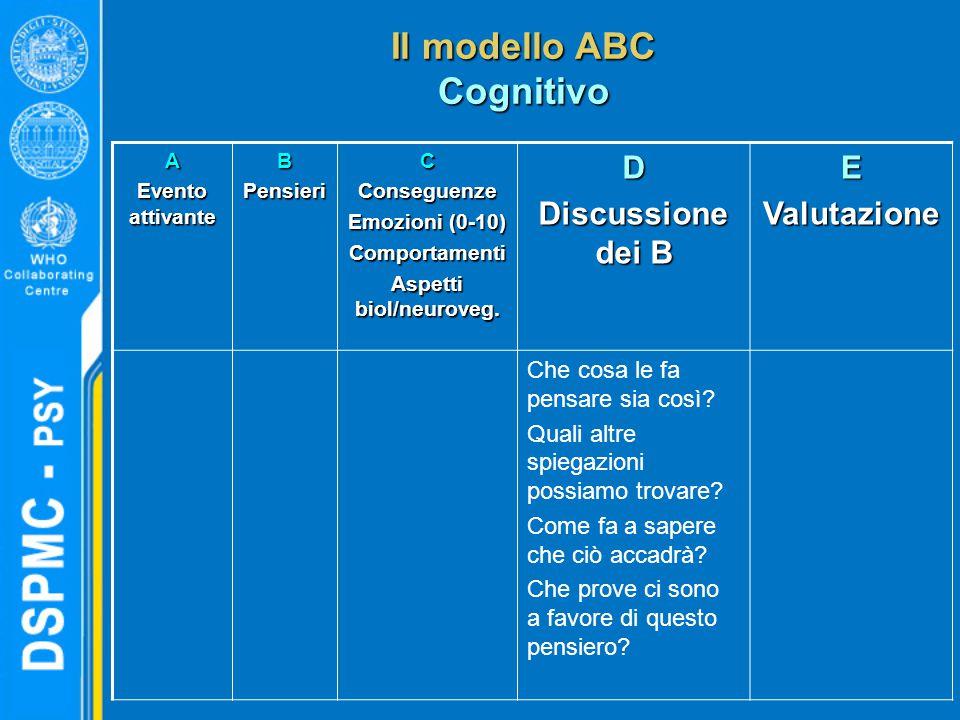 Il modello ABC Cognitivo A Evento attivante BPensieriCConseguenze Emozioni (0-10) Comportamenti Aspetti biol/neuroveg. D Discussione dei B EValutazion