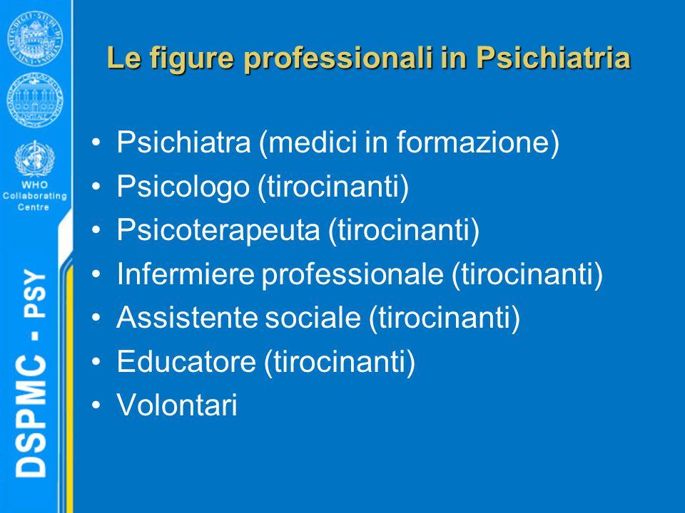 Le figure professionali in Psichiatria Psichiatra (medici in formazione) Psicologo (tirocinanti) Psicoterapeuta (tirocinanti) Infermiere professionale (tirocinanti) Assistente sociale (tirocinanti) Educatore (tirocinanti) Volontari