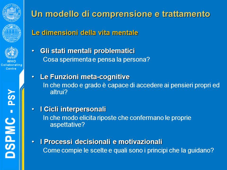 Un modello di comprensione e trattamento Le dimensioni della vita mentale Gli stati mentali problematiciGli stati mentali problematici Cosa sperimenta e pensa la persona.
