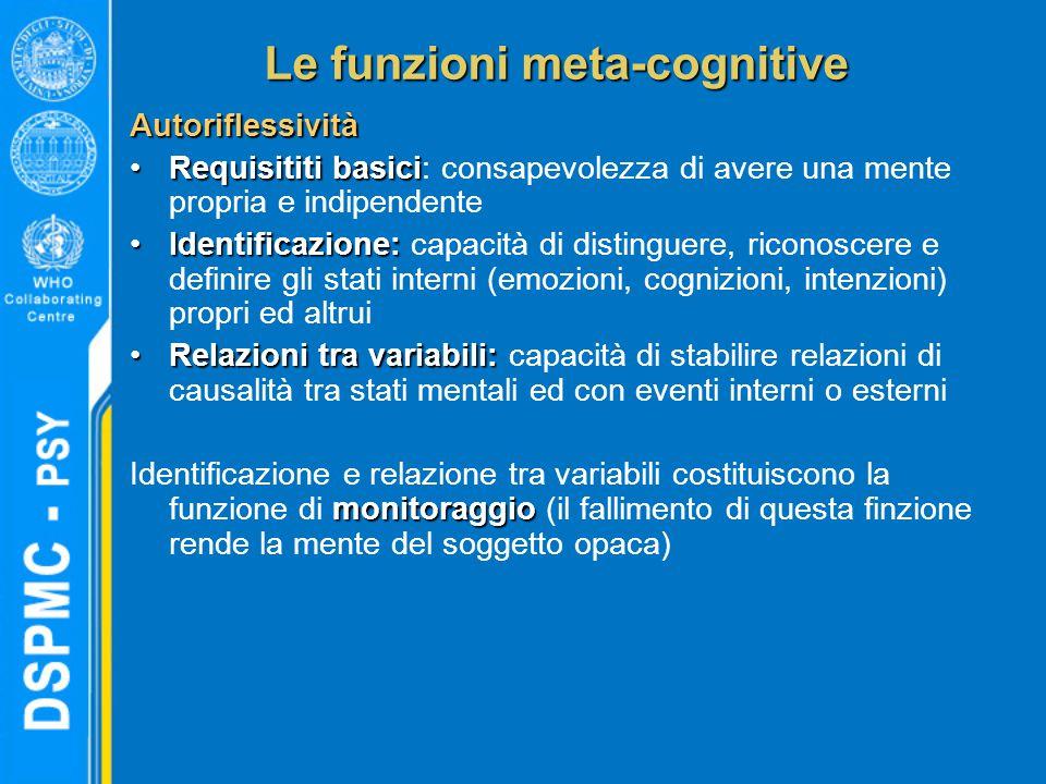 Le funzioni meta-cognitive Autoriflessività Requisititi basiciRequisititi basici: consapevolezza di avere una mente propria e indipendente Identificaz