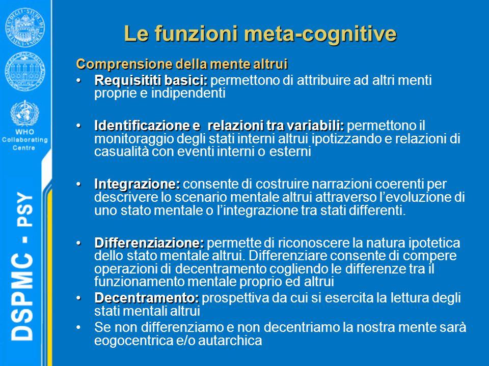Le funzioni meta-cognitive Comprensione della mente altrui Requisititi basici:Requisititi basici: permettono di attribuire ad altri menti proprie e indipendenti Identificazione e relazioni tra variabili:Identificazione e relazioni tra variabili: permettono il monitoraggio degli stati interni altrui ipotizzando e relazioni di casualità con eventi interni o esterni Integrazione:Integrazione: consente di costruire narrazioni coerenti per descrivere lo scenario mentale altrui attraverso l'evoluzione di uno stato mentale o l'integrazione tra stati differenti.
