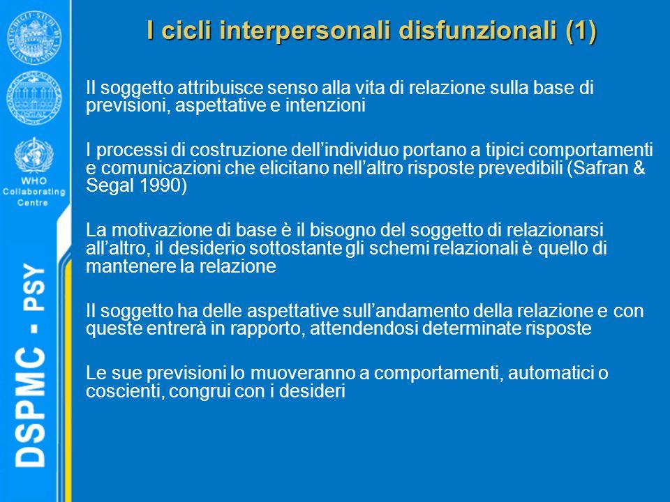 I cicli interpersonali disfunzionali (1) Il soggetto attribuisce senso alla vita di relazione sulla base di previsioni, aspettative e intenzioni I processi di costruzione dell'individuo portano a tipici comportamenti e comunicazioni che elicitano nell'altro risposte prevedibili (Safran & Segal 1990) La motivazione di base è il bisogno del soggetto di relazionarsi all'altro, il desiderio sottostante gli schemi relazionali è quello di mantenere la relazione Il soggetto ha delle aspettative sull'andamento della relazione e con queste entrerà in rapporto, attendendosi determinate risposte Le sue previsioni lo muoveranno a comportamenti, automatici o coscienti, congrui con i desideri