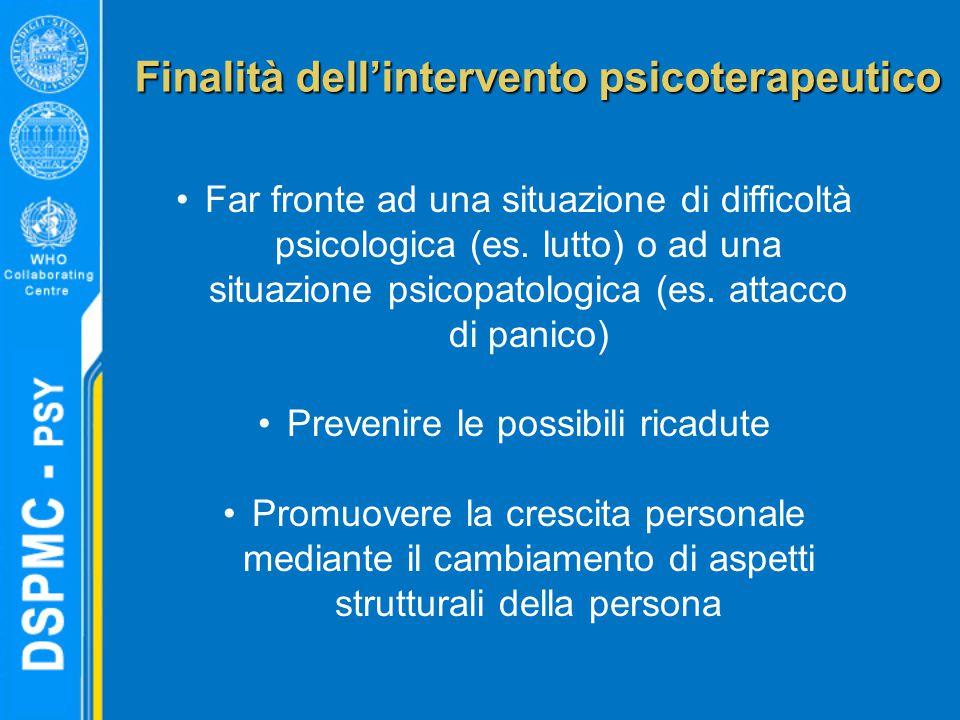 Finalità dell'intervento psicoterapeutico Far fronte ad una situazione di difficoltà psicologica (es. lutto) o ad una situazione psicopatologica (es.