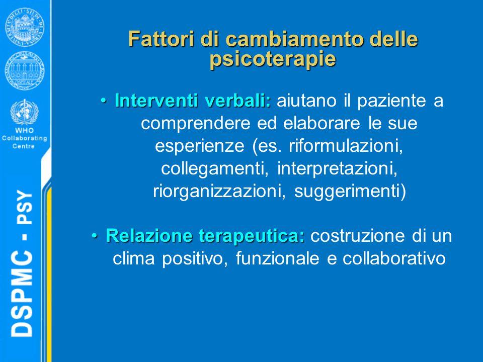 Fattori di cambiamento delle psicoterapie Interventi verbali:Interventi verbali: aiutano il paziente a comprendere ed elaborare le sue esperienze (es.