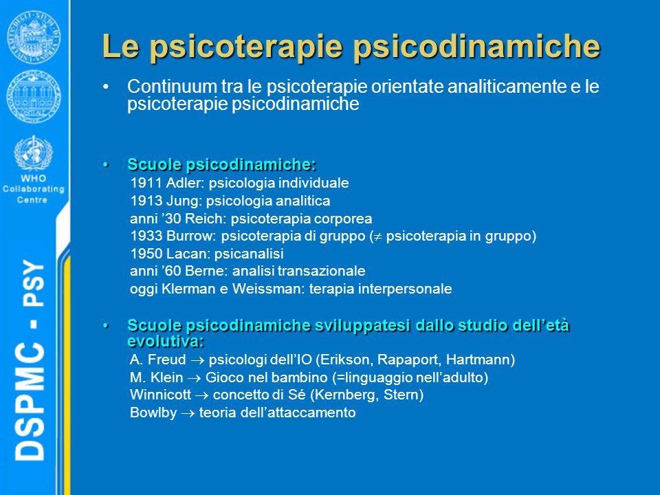 Le psicoterapie psicodinamiche Continuum tra le psicoterapie orientate analiticamente e le psicoterapie psicodinamiche Scuole psicodinamiche:Scuole ps