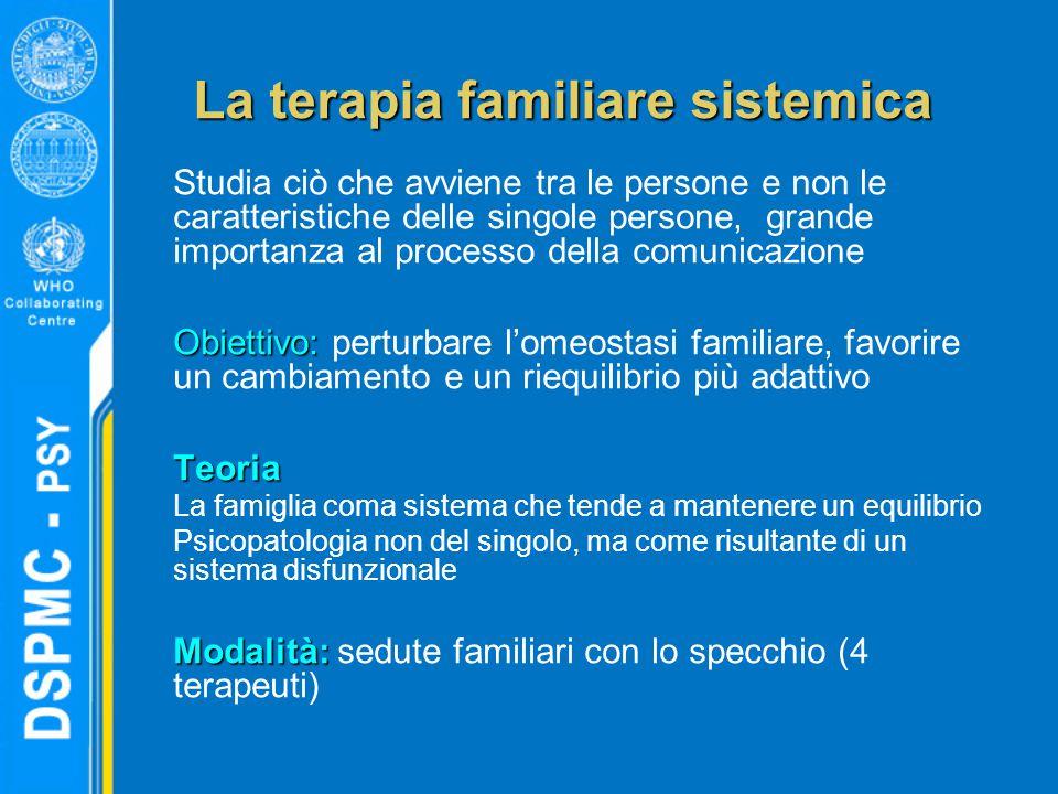 La terapia familiare sistemica Studia ciò che avviene tra le persone e non le caratteristiche delle singole persone, grande importanza al processo del