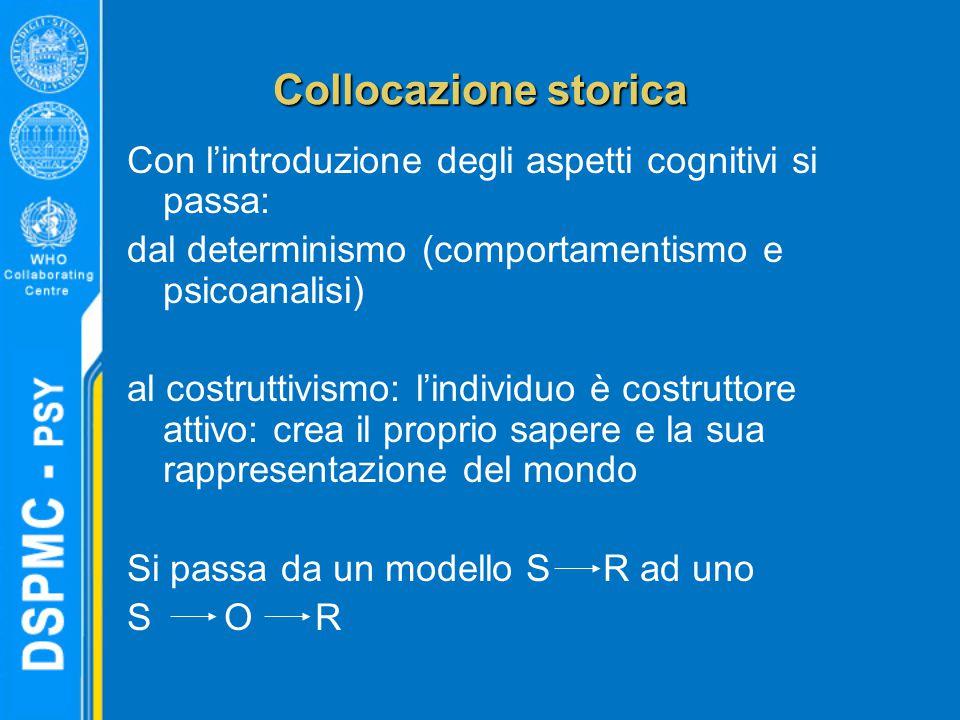 Collocazione storica Con l'introduzione degli aspetti cognitivi si passa: dal determinismo (comportamentismo e psicoanalisi) al costruttivismo: l'individuo è costruttore attivo: crea il proprio sapere e la sua rappresentazione del mondo Si passa da un modello S R ad uno S O R