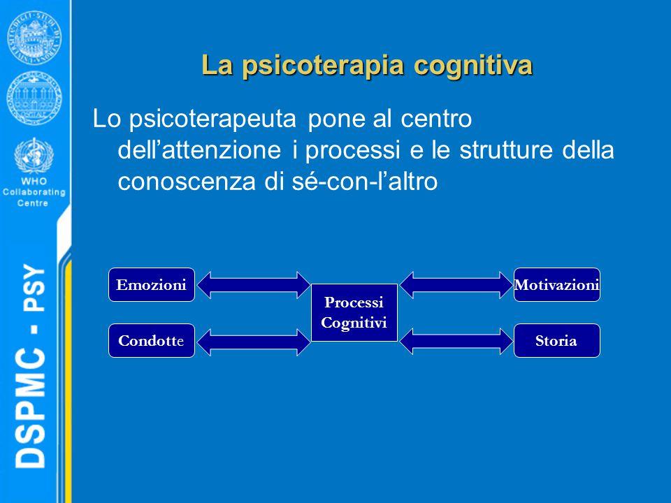 La psicoterapia cognitiva Emozioni Condotte Processi Cognitivi Motivazioni Storia Lo psicoterapeuta pone al centro dell'attenzione i processi e le strutture della conoscenza di sé-con-l'altro