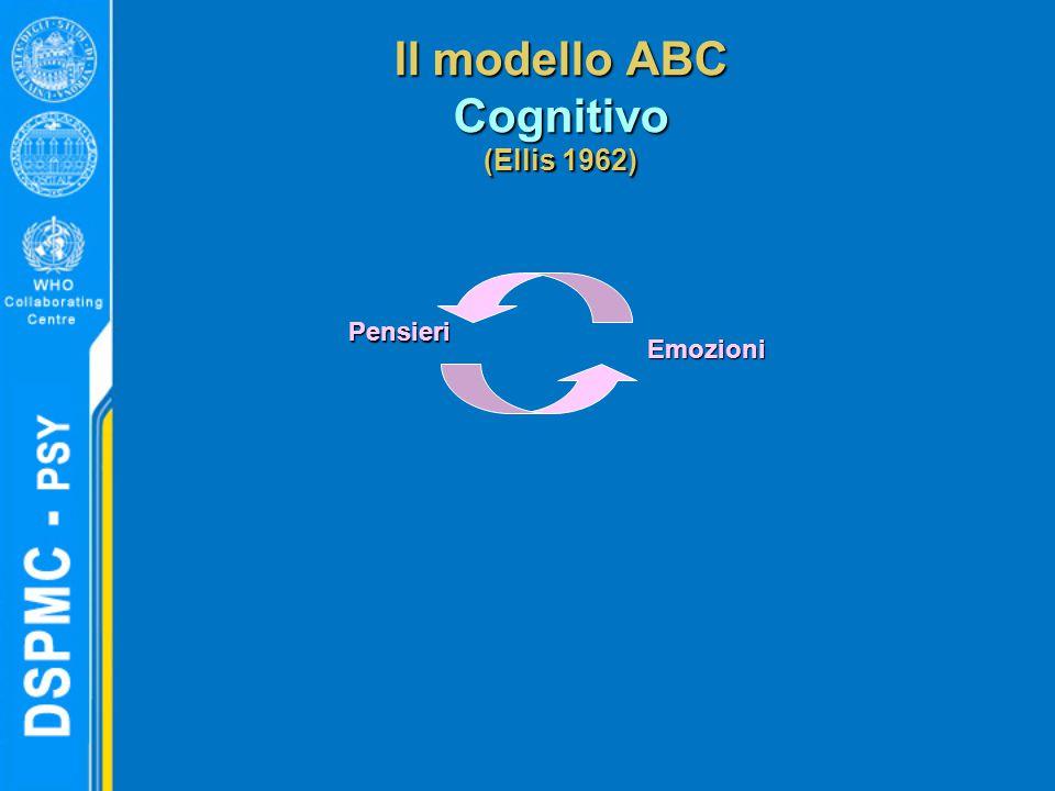 Il modello ABC Cognitivo (Ellis 1962) Pensieri Emozioni