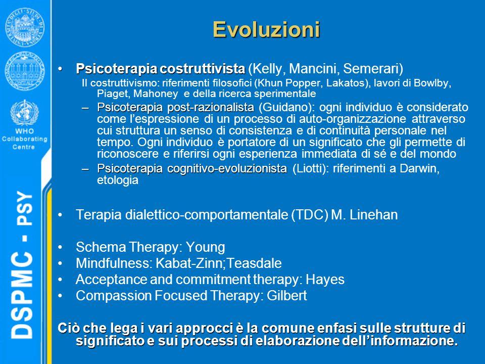 Evoluzioni Psicoterapia costruttivistaPsicoterapia costruttivista (Kelly, Mancini, Semerari) Il costruttivismo: riferimenti filosofici (Khun Popper, Lakatos), lavori di Bowlby, Piaget, Mahoney e della ricerca sperimentale –Psicoterapia post-razionalista –Psicoterapia post-razionalista (Guidano): ogni individuo è considerato come l'espressione di un processo di auto-organizzazione attraverso cui struttura un senso di consistenza e di continuità personale nel tempo.