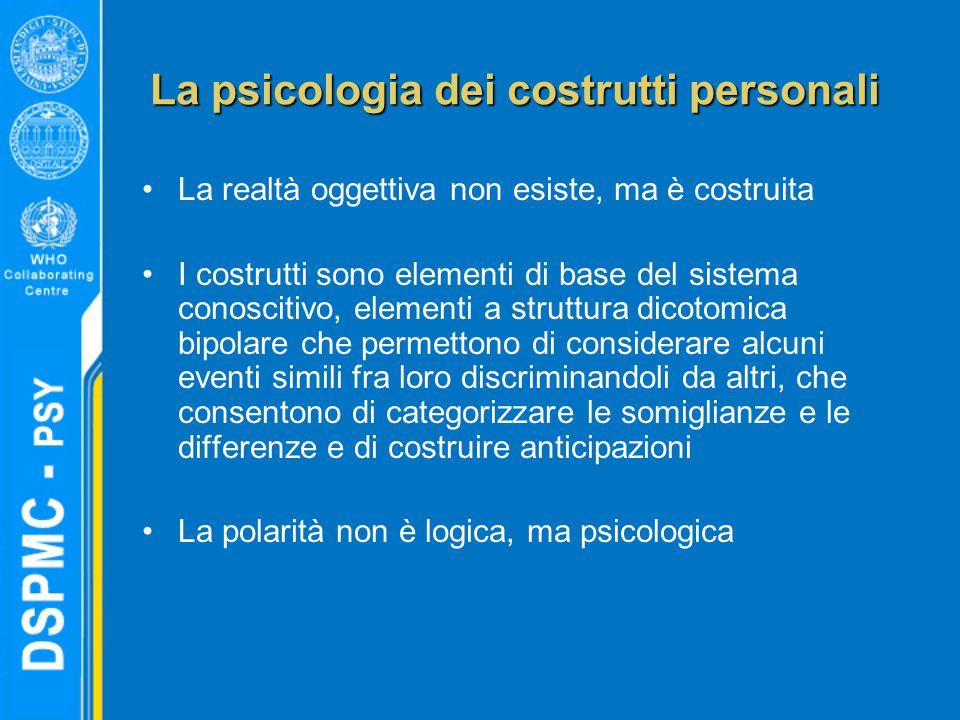 La psicologia dei costrutti personali La realtà oggettiva non esiste, ma è costruita I costrutti sono elementi di base del sistema conoscitivo, elemen