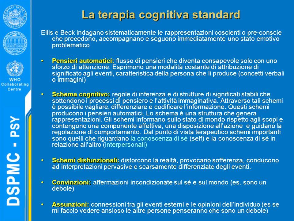 La terapia cognitiva standard Ellis e Beck indagano sistematicamente le rappresentazioni coscienti o pre-conscie che precedono, accompagnano e seguono
