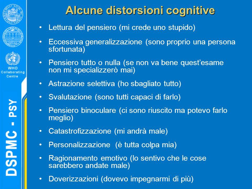 Alcune distorsioni cognitive Lettura del pensiero (mi crede uno stupido) Eccessiva generalizzazione (sono proprio una persona sfortunata) Pensiero tut