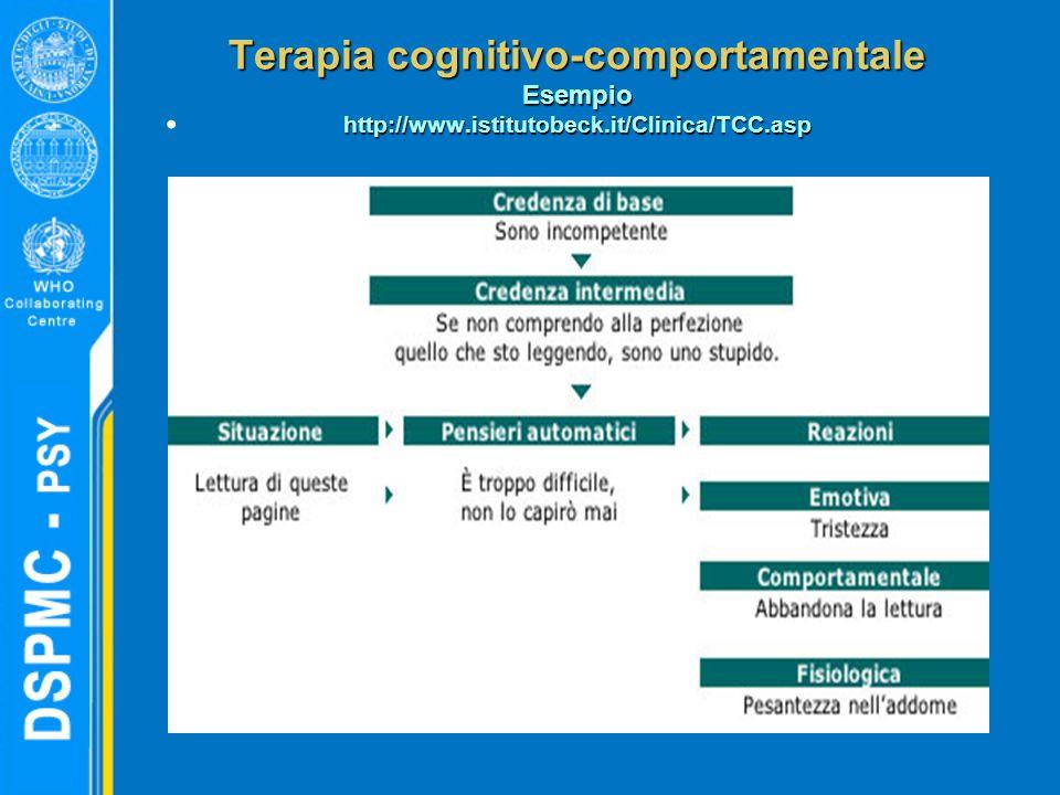 Terapia cognitivo-comportamentale Esempio http://www.istitutobeck.it/Clinica/TCC.asp