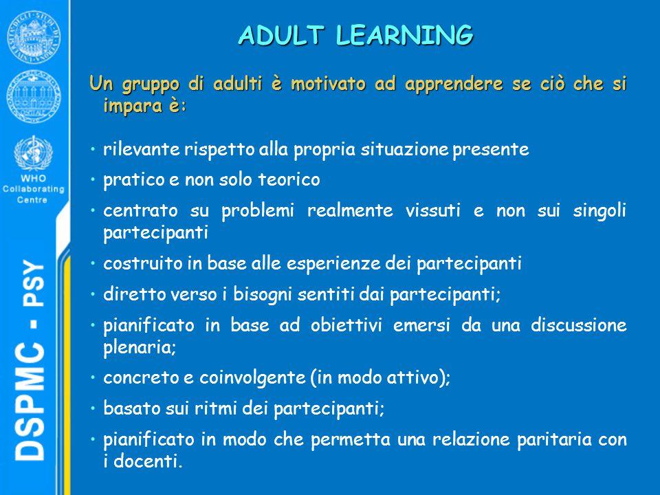 ADULT LEARNING Un gruppo di adulti è motivato ad apprendere se ciò che si impara è: rilevante rispetto alla propria situazione presente pratico e non