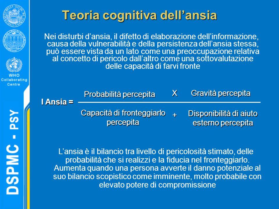Teoria cognitiva dell'ansia L'ansia è il bilancio tra livello di pericolosità stimato, delle probabilità che si realizzi e la fiducia nel fronteggiarlo.