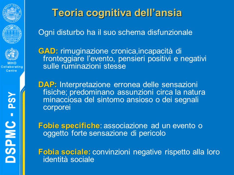 Teoria cognitiva dell'ansia Ogni disturbo ha il suo schema disfunzionale GAD: GAD: rimuginazione cronica,incapacità di fronteggiare l'evento, pensieri